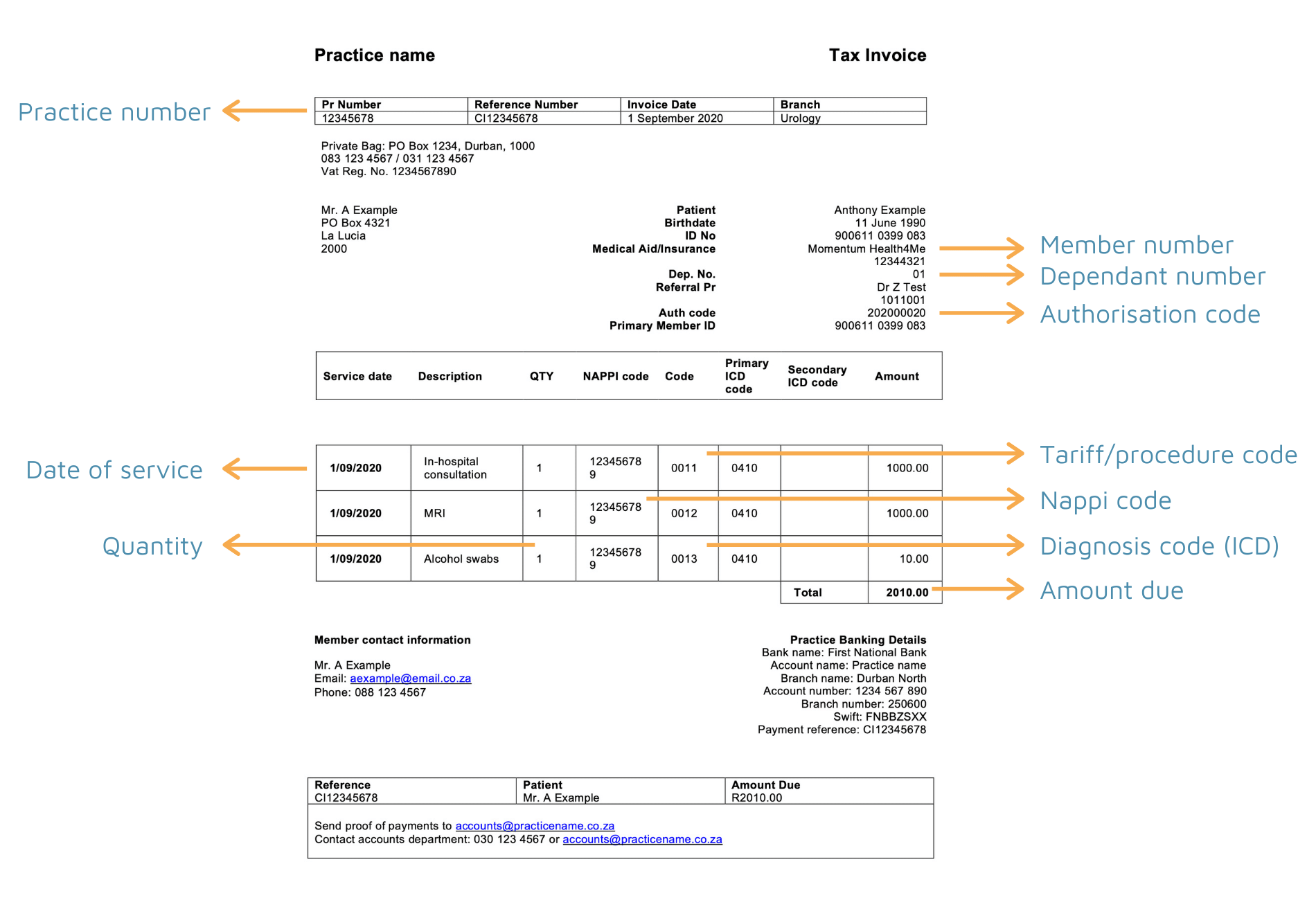 Example medical invoice requirements for submitting a claim